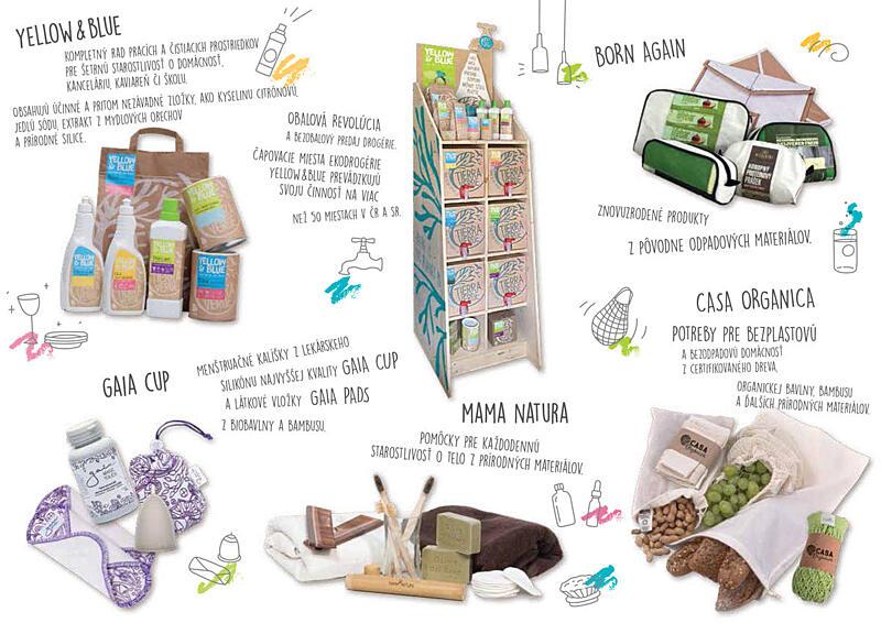 Použití produktu Leták Tierra Verde SK